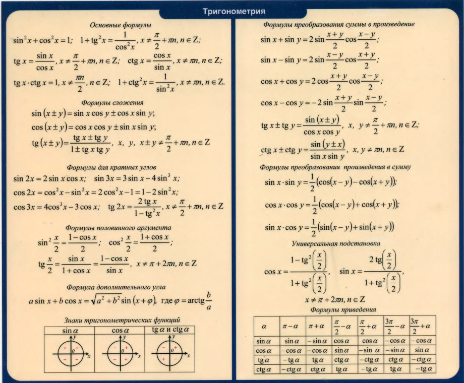 Софт Решение Задач По Тригонометрии